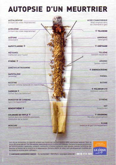 Composants du tabac